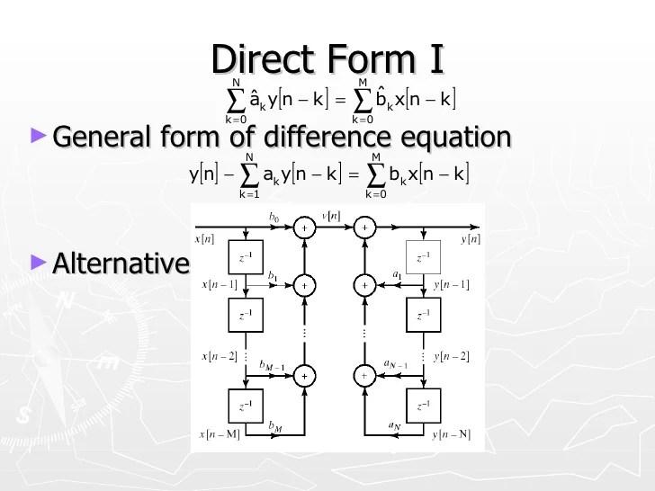 direct form 1 block diagram