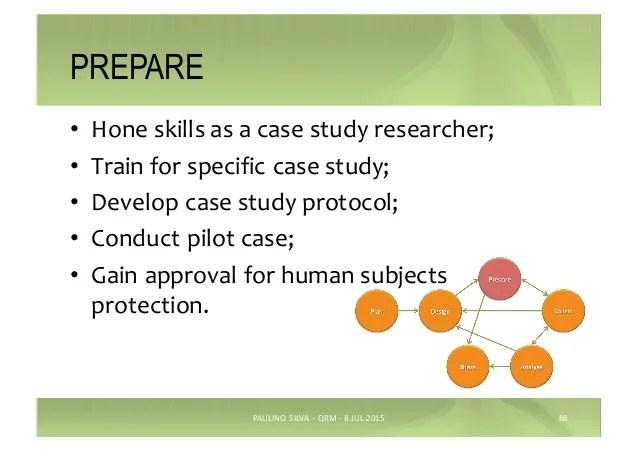 Case Study Research By Robert Yin 2003 Slideshare Qualitative Research Methods By Paulino Silva Ecsm2015
