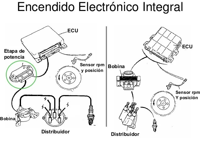 sistema electronico sensor map