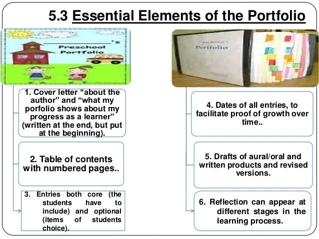 Portfolio Product Process Oriented Performance Based