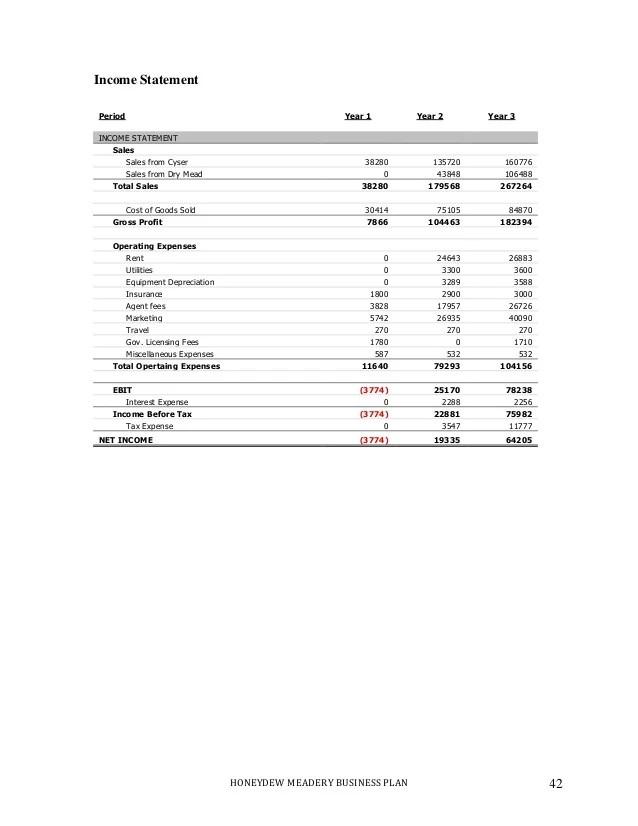 Strategic Sales Plan Template - Eliolera - sales plan sample