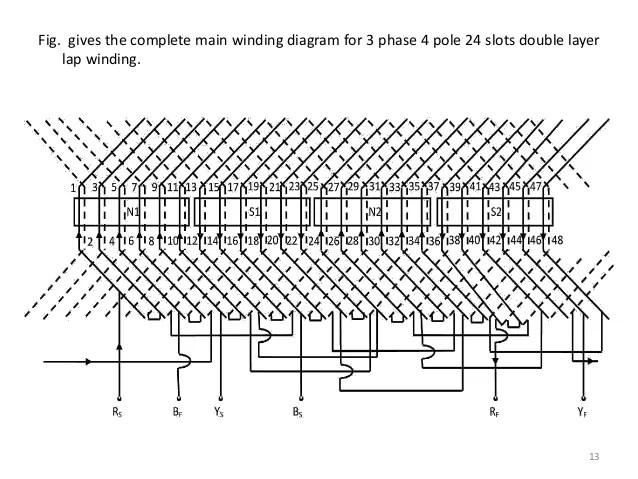 8 pole single phase generator diagram