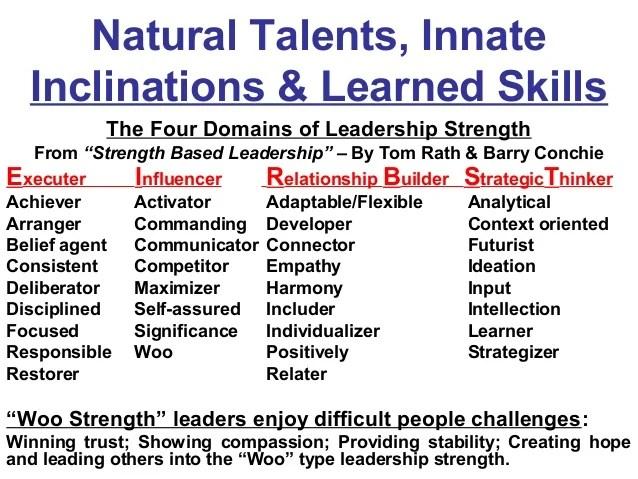 Efc Natural Talents Spiritual Gifts