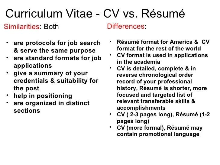 Cv Vs Résumétopadmit Online Application Essay Editing Topadmit