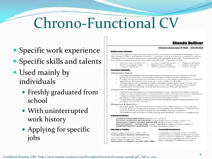 writing a good cv template