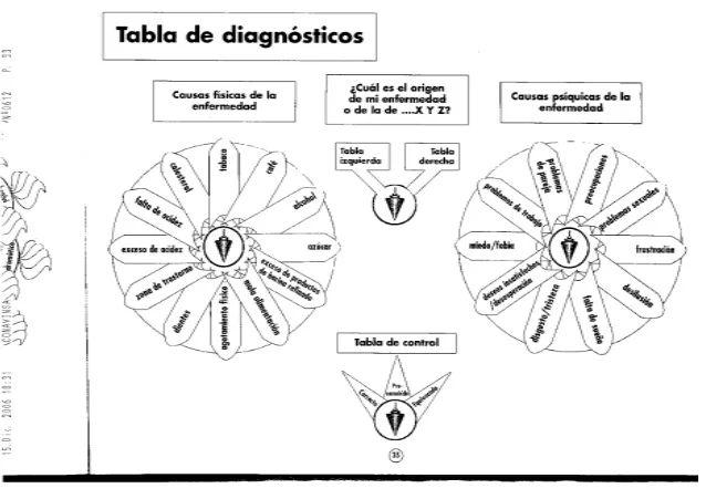 1989 mastercraft schema cablage
