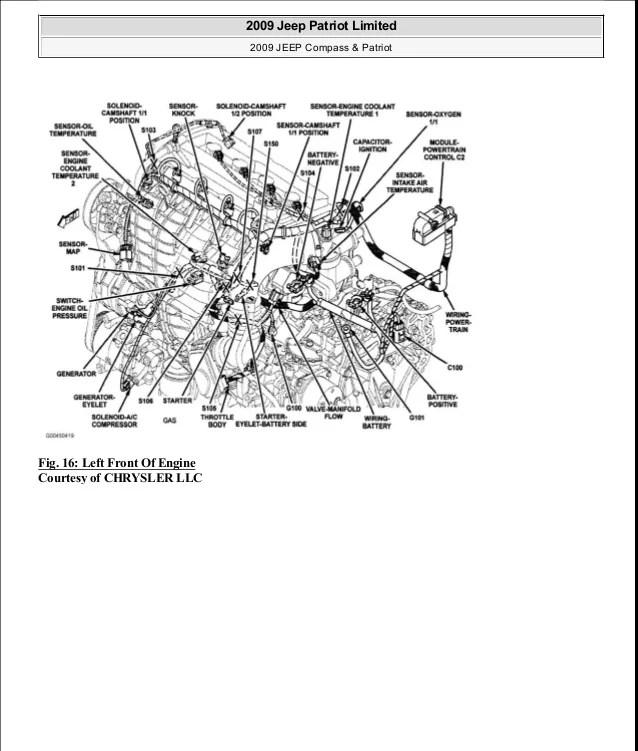 2010 jeep compass starter wiring diagram