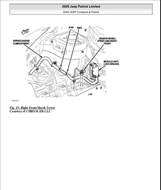 2007 Jeep Compas Fuse Diagram - Wiring Diagram Database