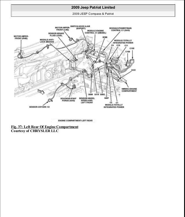 2007 Jeep Patriot Engine Diagram - Automotive Circuit Diagram