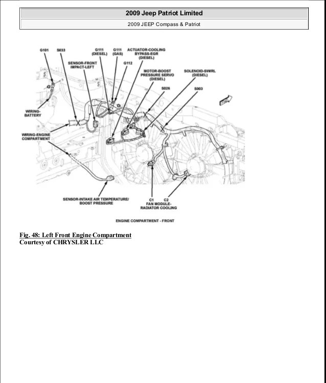 wiring diagram for jeep patriot 2015 manual