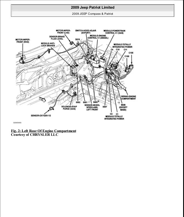 2007 jeep compass starter wiring diagram