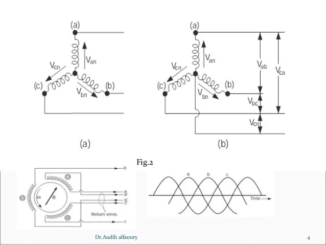 120 v 2 phase system electric power transmission distribution