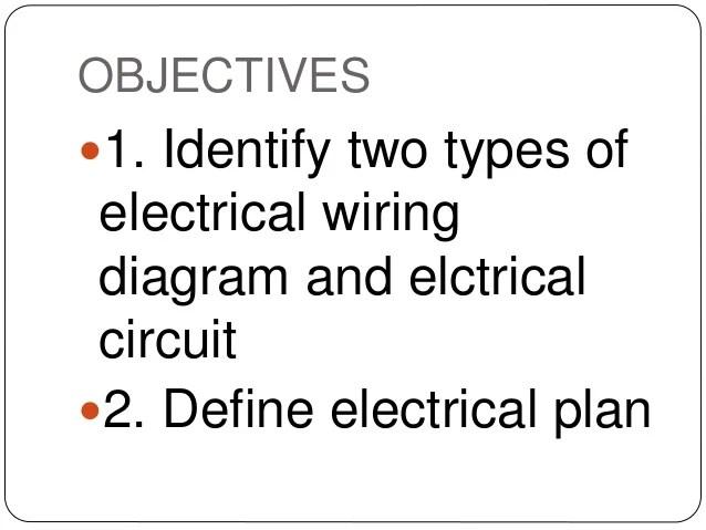 circuit diagram define