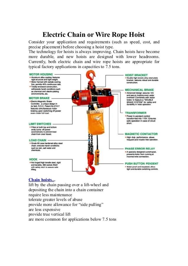 Cm Hoist Wiring Diagrams Model H Schematic Diagram Electronic