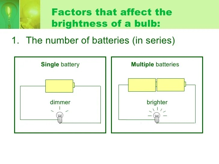 Electricity Parallel And Series Circuit Hbl Wk2