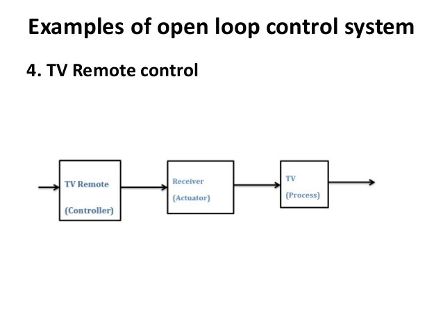 tv remote control diagram