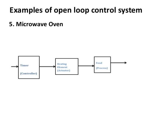 block diagram control system examples