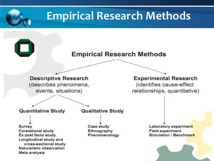 Magic Ink Information Software And The Graphical Interface Empirical Research Methods For Software Engineering