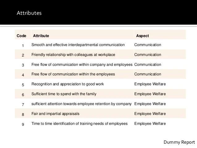 employee opinion survey sample