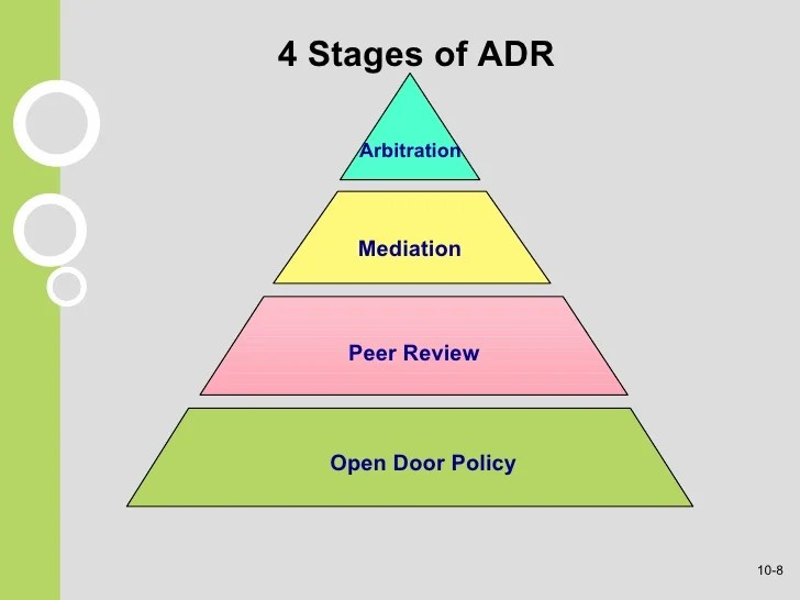 resume review stages