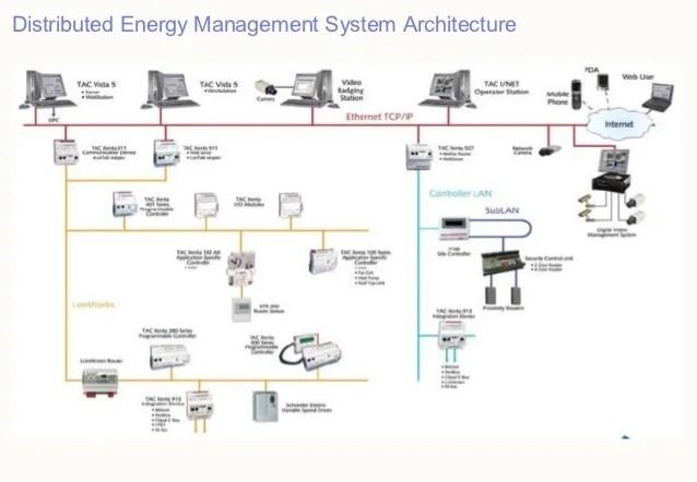 √ building management system schematic diagram 44 wiringbuilding management system schematic diagram 44 wiring