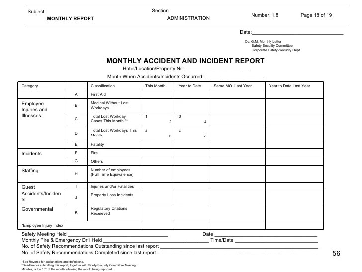 guest incident report hotel - Intoanysearch - accident reports template
