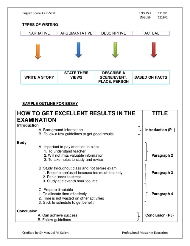 Essay Report Sample. Sample Project Status Report Write Report