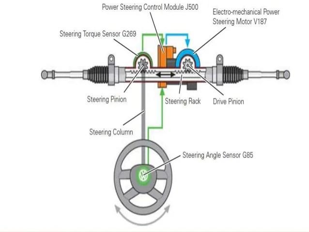 wiring diagram for 2001 ferrari 360