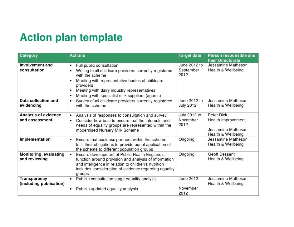 Sample Business Plan Management And Organization Equality Analysis Next Steps For Nursery Milk