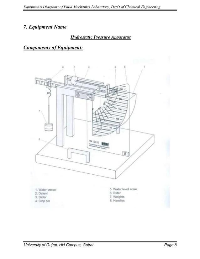 slab home electrical wiring diagrams
