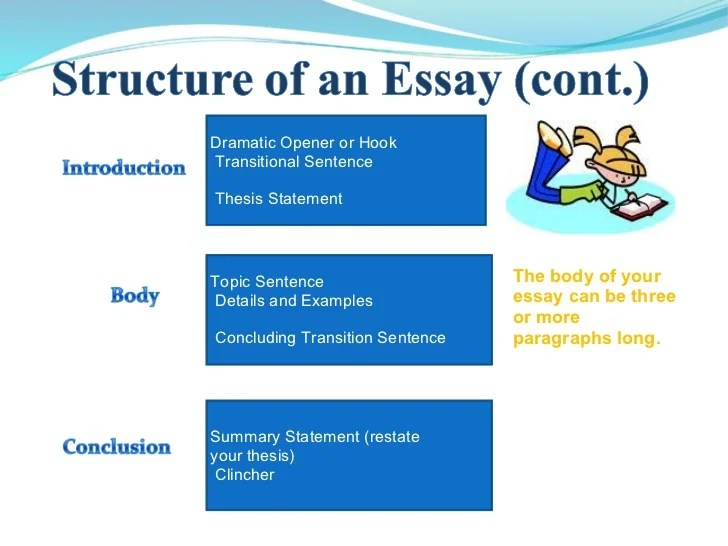 Thesis Statement Examples For Essays  High School Application Essay Examples also College English Essay Topics Research Critique Essay English 101 Essay
