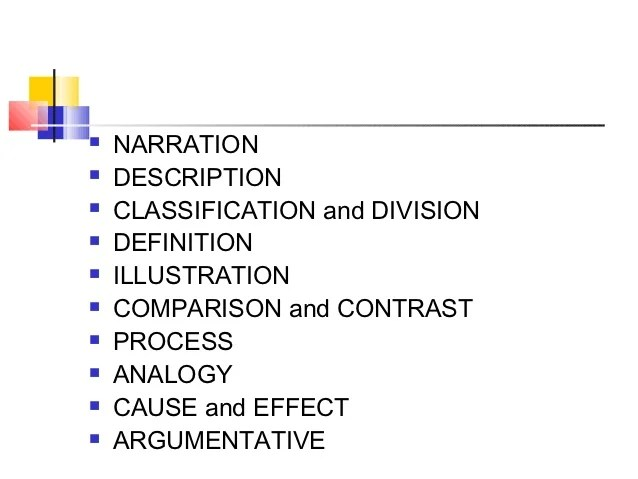 How To Write Degree Classification In Cv | bio data maker