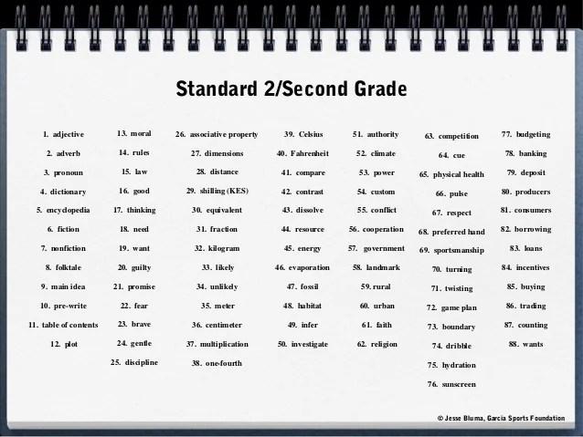 2nd Grade Vocabulary List Definitions wwwpicsbud