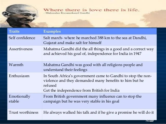 Bad Qualities Of A Leader Ethical Leadership & Mahatma Gandhi