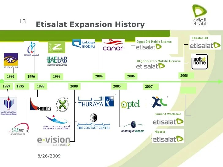 Wholesale Company Organizational Chart Etisalat Corporate Profile