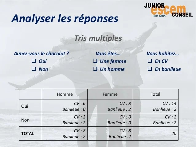 analyser photo de cv en ligne