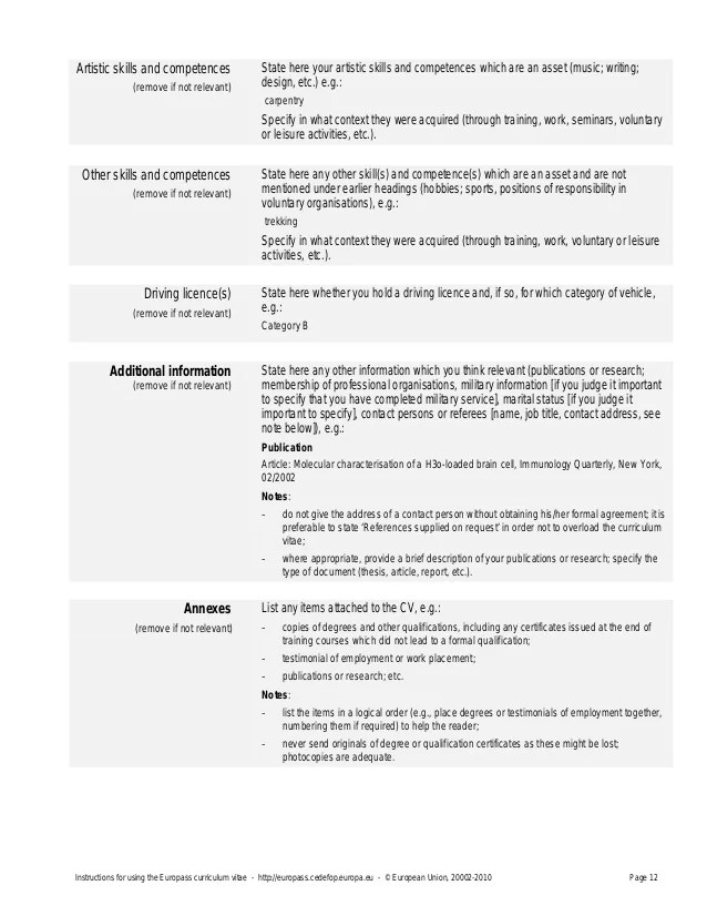 artistic skills and competencies examples cv