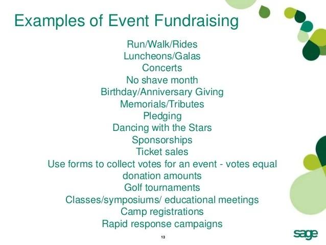 agenda format for event - Artij-plus