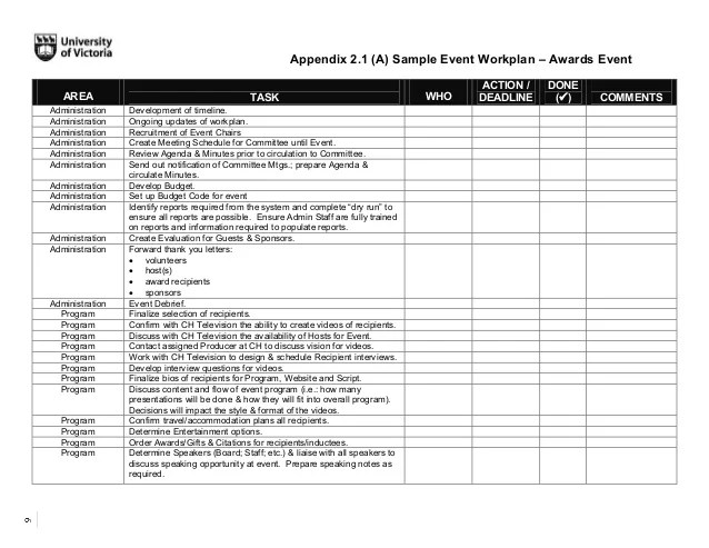 Event Planning Checklist Template Free Microsoft Word Event Toolkit 2011