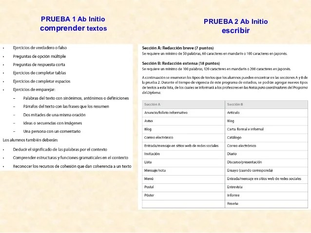 spanish resumen resume examples skills and qualifications