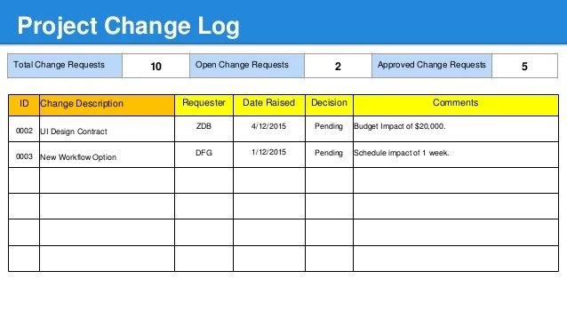 Project Resource Planning Template – Resource Planning Template