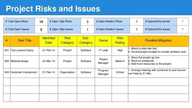 Status Update Report Template   Sample Customer Service Resume