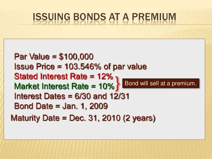 how to calculate premium on bonds