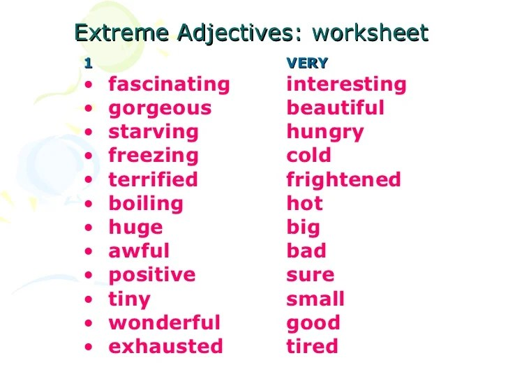 powerful adjectives for resume