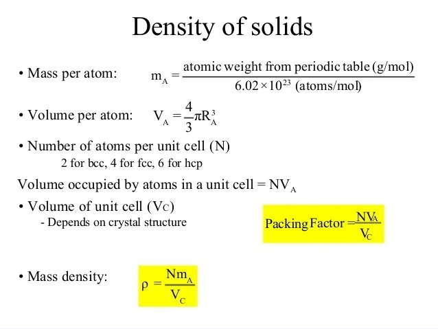 Density Table Of Metals G Cm3 Principlesofafreesociety