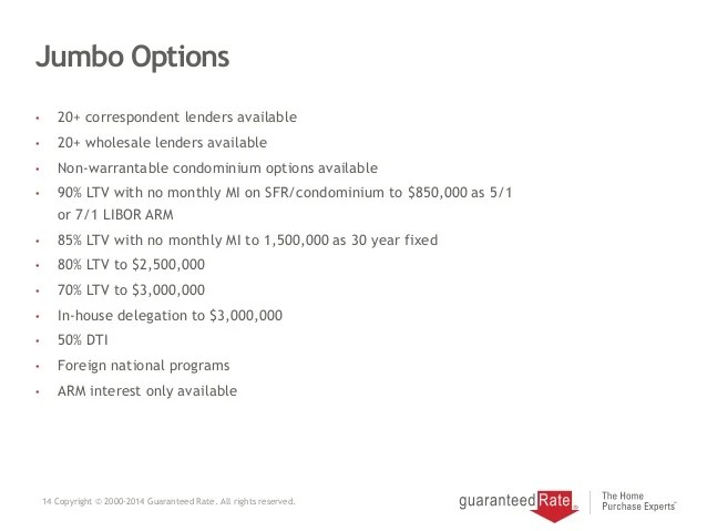 Guaranteed Rate Consumer Overview