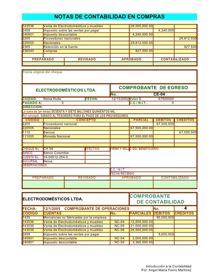 formato de factura de compra en excel - Blackdgfitness - formato inventario en excel