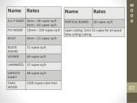 False Ceiling Rates   Taraba Home Review