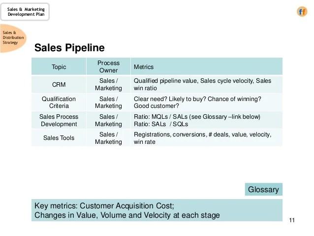 strategic sales plan - Boatjeremyeaton - sample sales plan