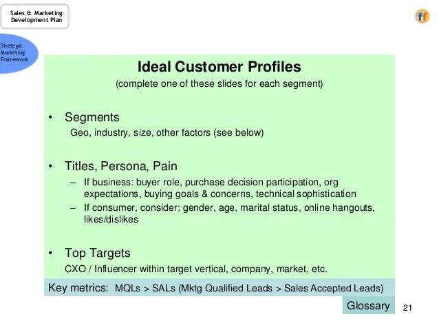 marketing profile template - Engneeuforic - customer profile template
